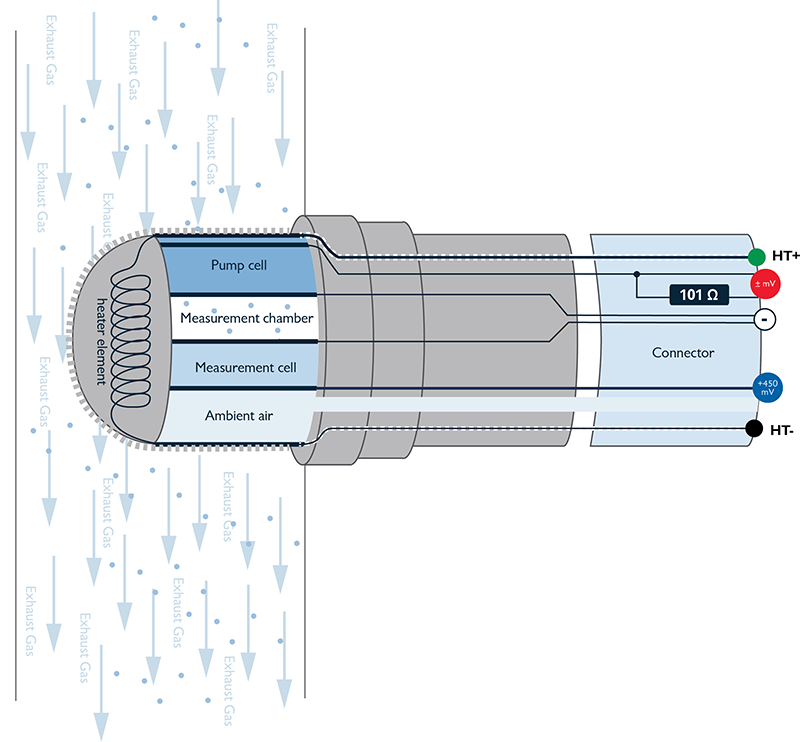 4 wire o2 sensor wiring diagram honda bosch lsu 4.2 broadband oxygen sensor (lambda sensor ... #8