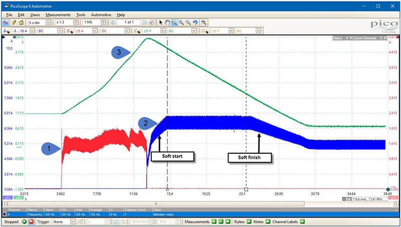 Hydraulic Waveform Examples and Analysis - Garage Lube