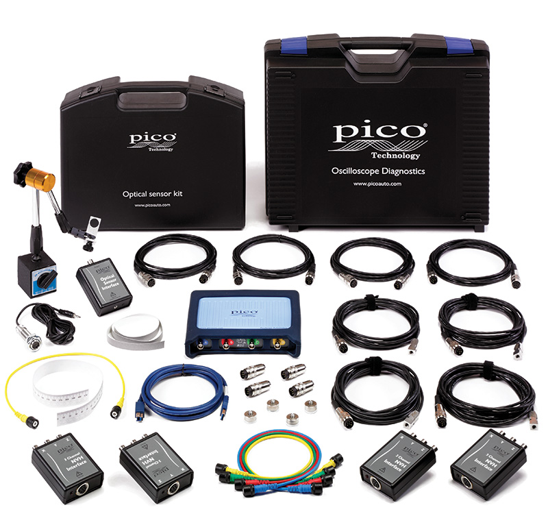 PICO-PQ125 NVH Essentials Advanced Kit with Opto