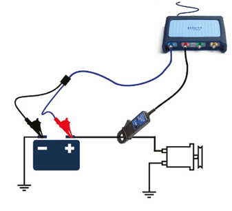 PicoScope Starter Motor Test Setup