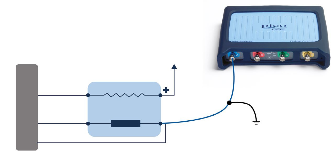 PicoScope Lambda Sensor Connections