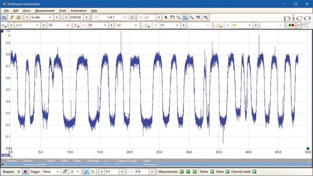 PicoScope Lambda Waveform