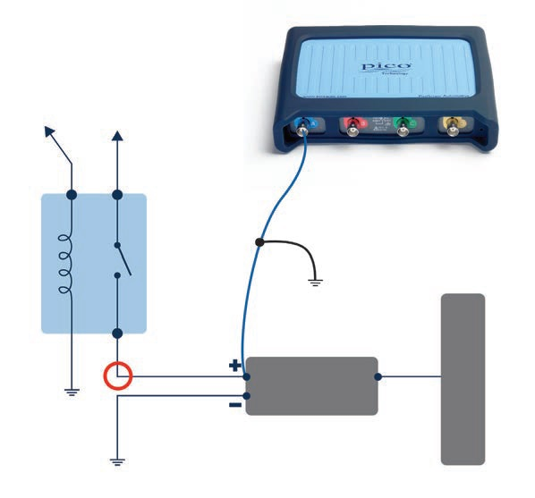 Find Wiring Loom and Connection Faults with your PicoScope