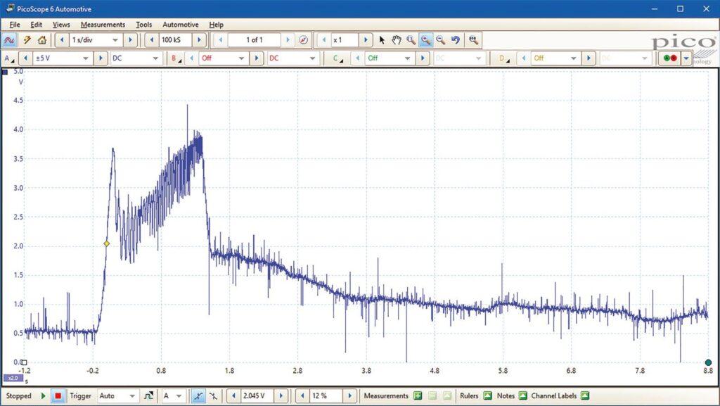 MAF Mass Airflow Sensor Waveform