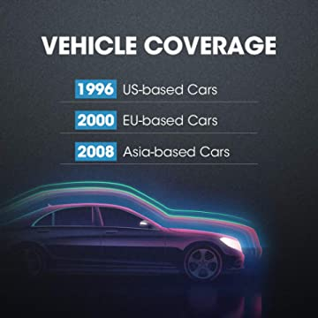 Artilink200 Vehicle Coverage