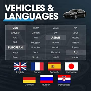 Topdon Elite Vehicles and Languages